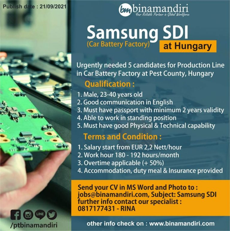 Hungaria - Samsung SDI